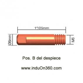 Punta de contacto 0,6mm. M6 Cu. Para Antorcha PRO 150A/140A