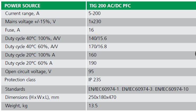 TIG 200 AC/DC Control
