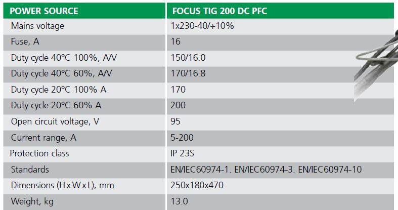 Control TIG Focus 200 DC